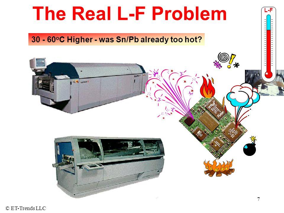 The Real L-F Problem 30 - 60oC Higher - was Sn/Pb already too hot L-F