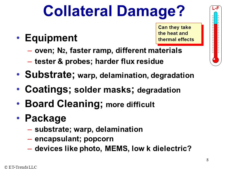 Collateral Damage Equipment