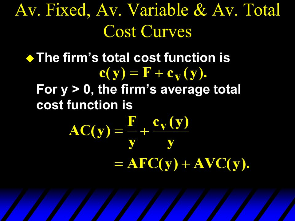 Av. Fixed, Av. Variable & Av. Total Cost Curves