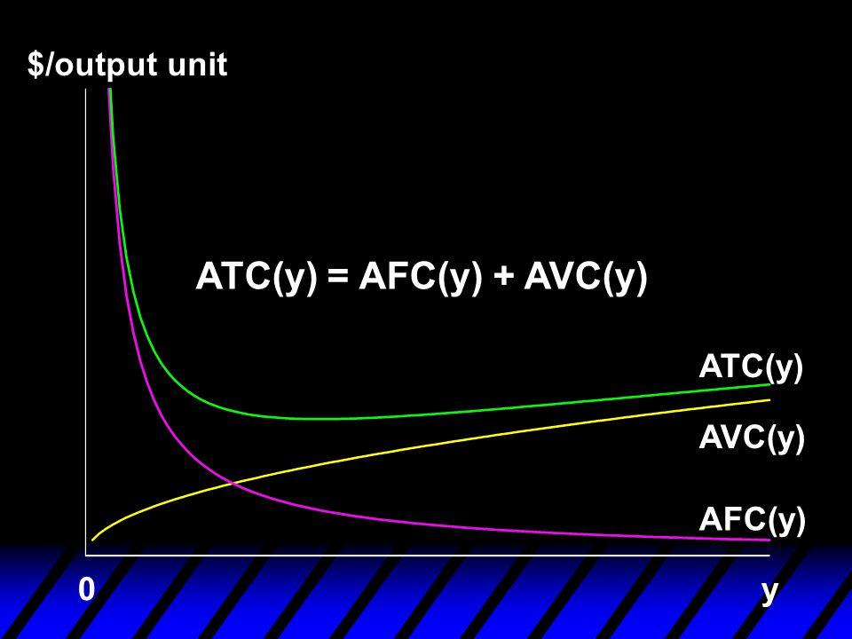 ATC(y) = AFC(y) + AVC(y)