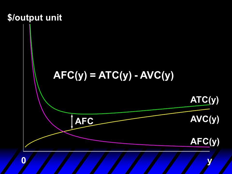 AFC(y) = ATC(y) - AVC(y)