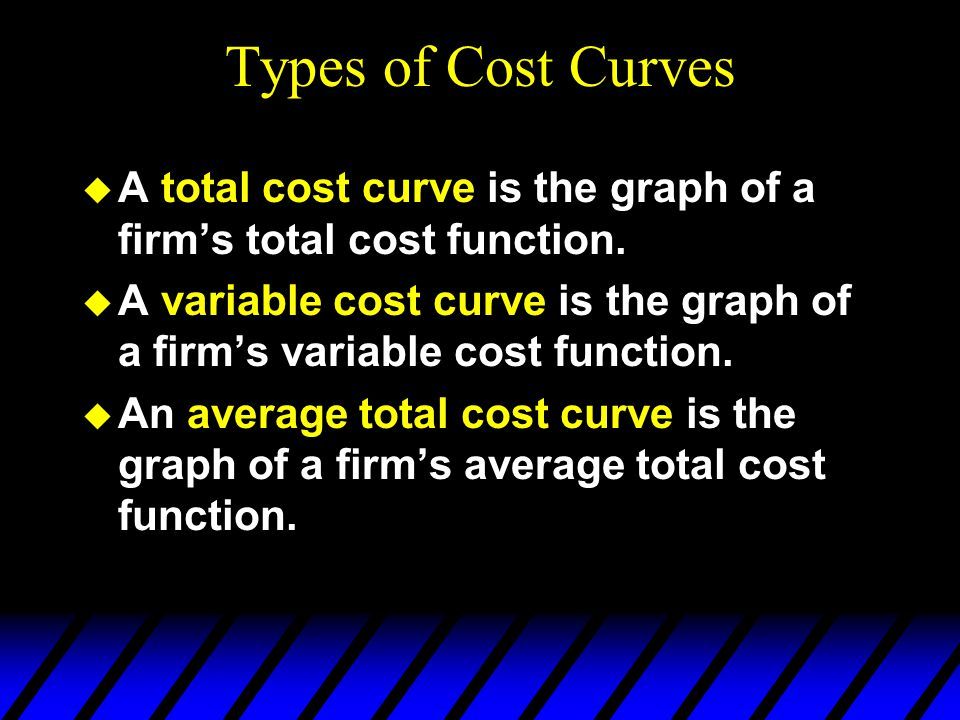 Types of Cost Curves A total cost curve is the graph of a firm's total cost function.