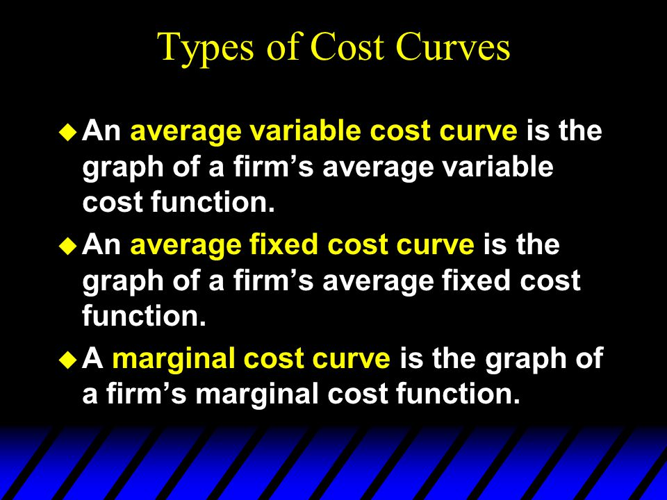 Types of Cost Curves An average variable cost curve is the graph of a firm's average variable cost function.