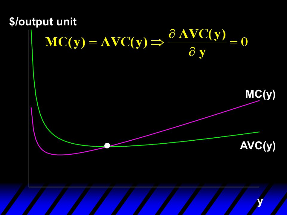 $/output unit MC(y) AVC(y) y