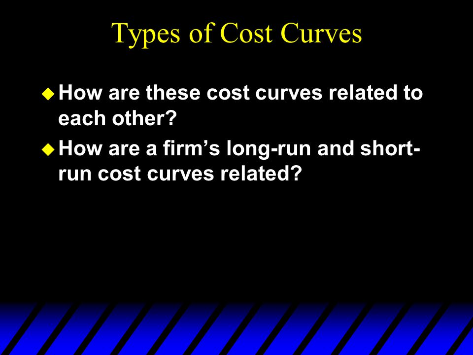 Types of Cost Curves How are these cost curves related to each other