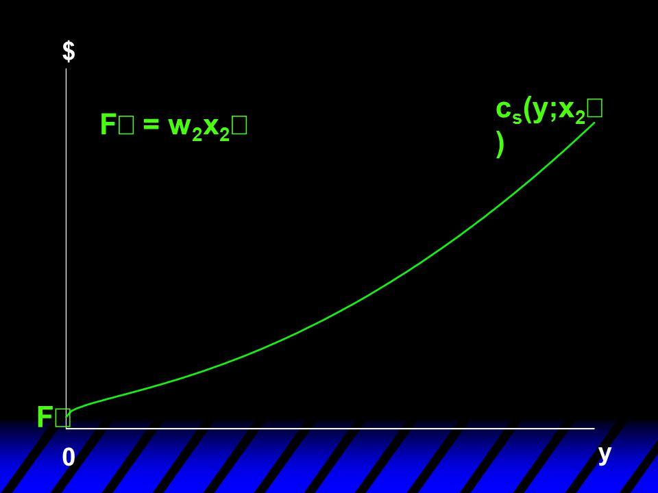 $ cs(y;x2¢) F¢ = w2x2¢ F¢ y