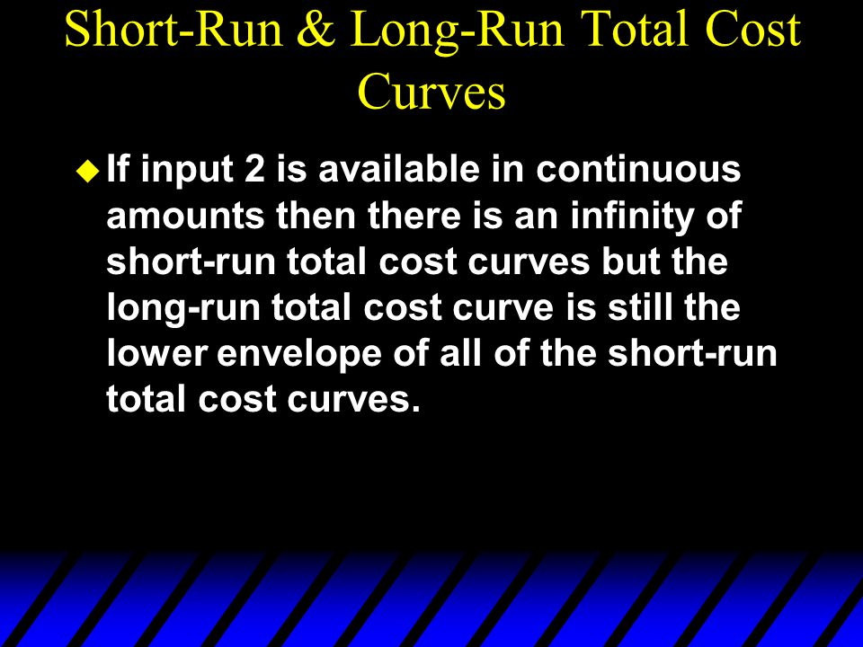 Short-Run & Long-Run Total Cost Curves