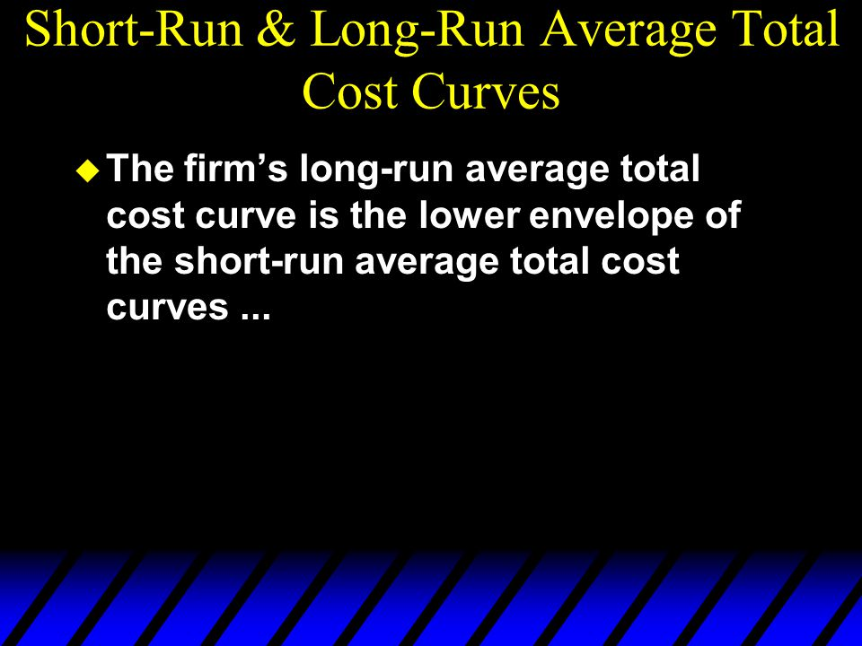 Short-Run & Long-Run Average Total Cost Curves
