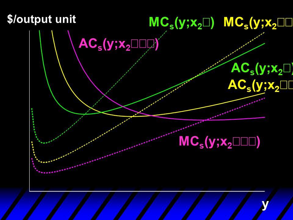 MCs(y;x2¢) MCs(y;x2¢¢) ACs(y;x2¢¢¢) ACs(y;x2¢) ACs(y;x2¢¢)