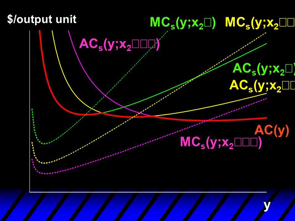 MCs(y;x2¢) MCs(y;x2¢¢) ACs(y;x2¢¢¢) ACs(y;x2¢) ACs(y;x2¢¢) AC(y)