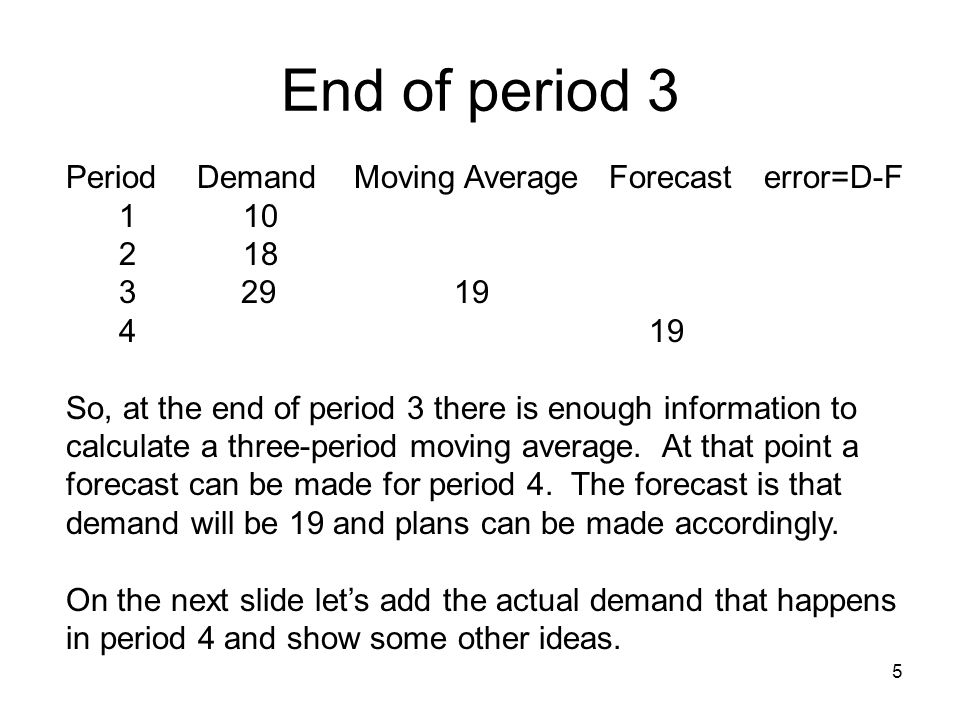 End of period 3 Period Demand Moving Average Forecast error=D-F 1 10
