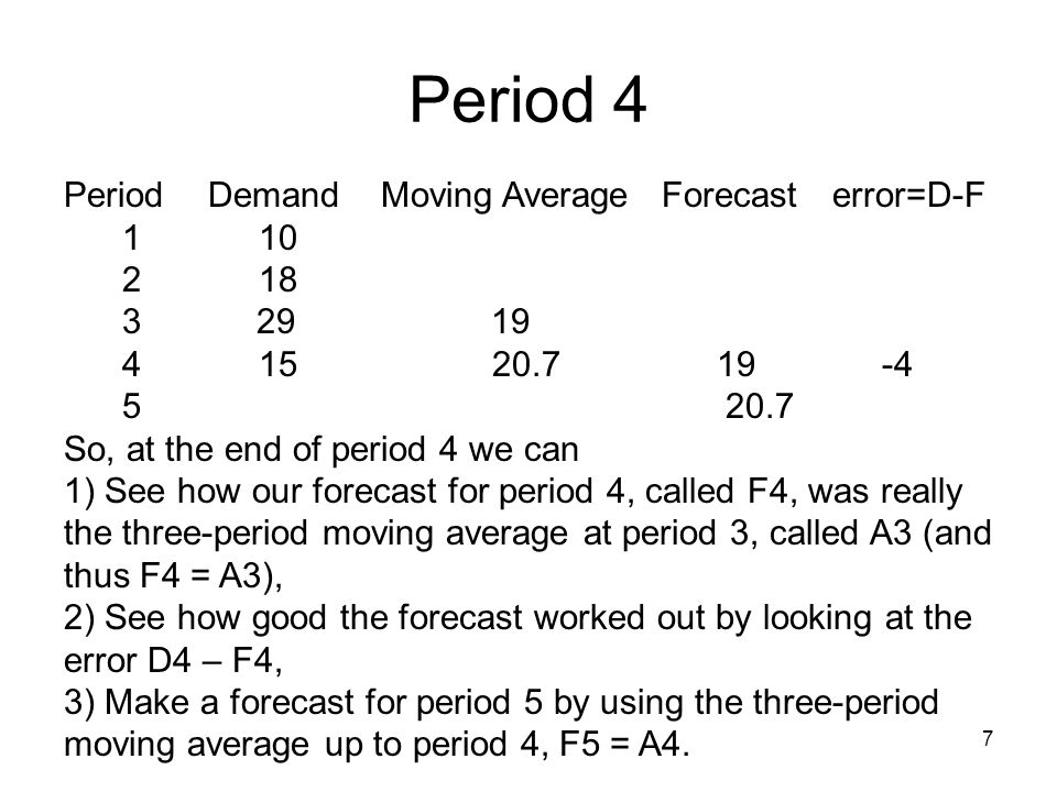 Period 4 Period Demand Moving Average Forecast error=D-F 1 10 2 18