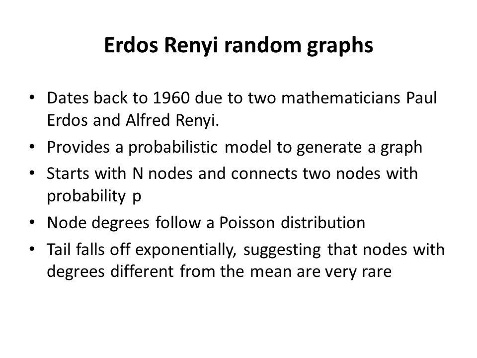 Erdos Renyi random graphs