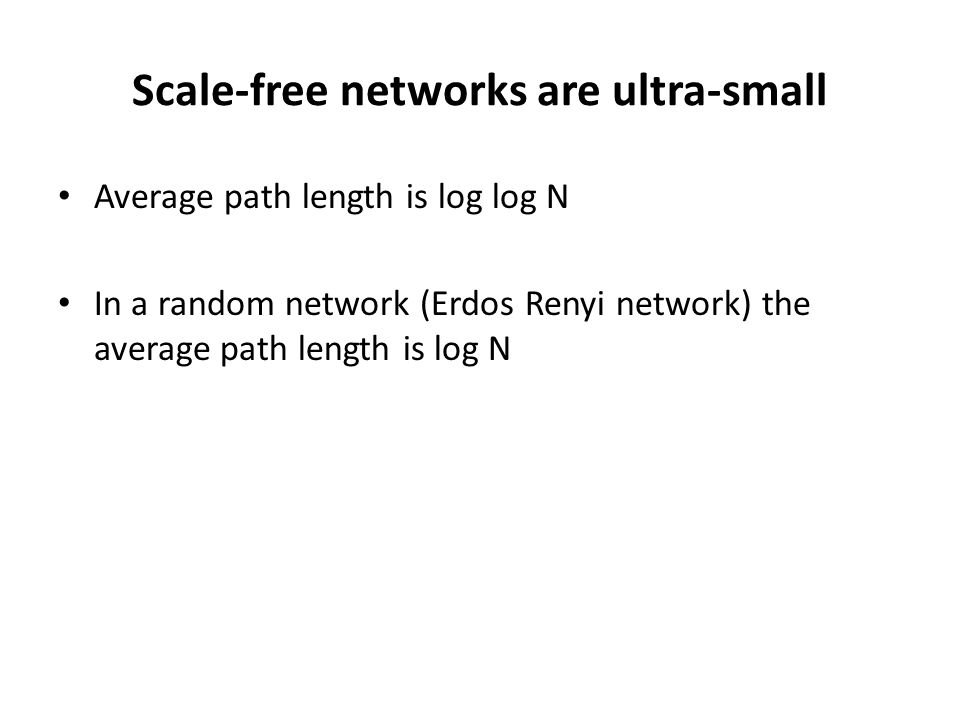 Scale-free networks are ultra-small