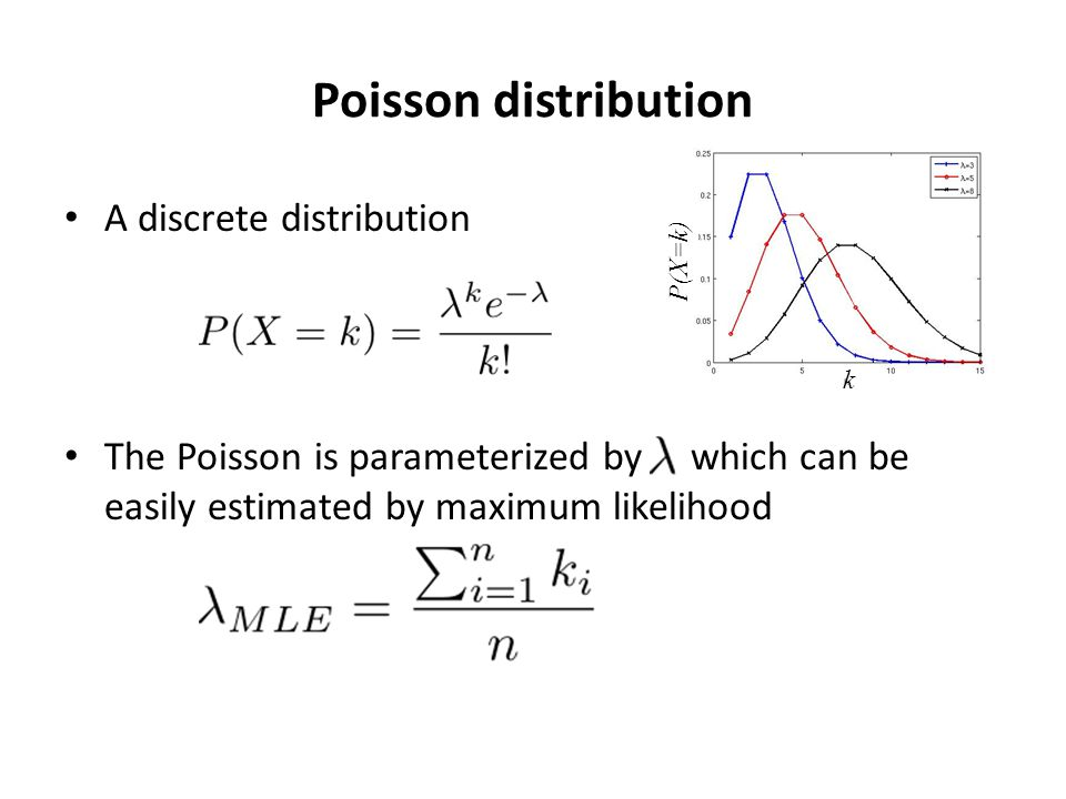 Poisson distribution A discrete distribution