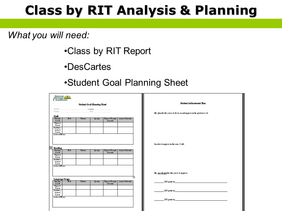 Class by RIT Analysis & Planning