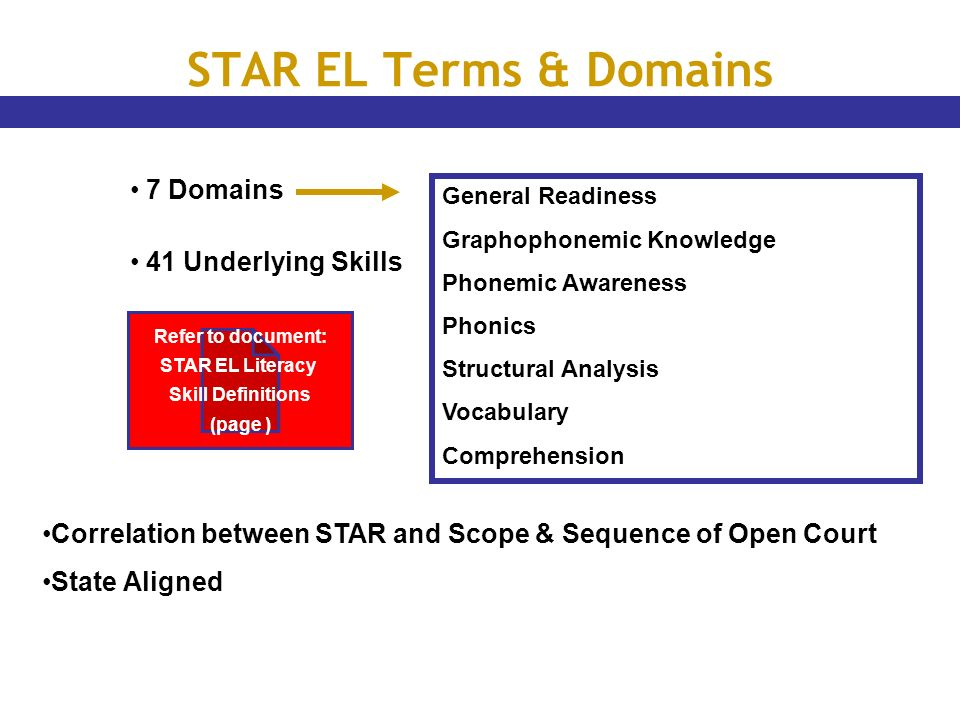 STAR EL Terms & Domains 7 Domains 41 Underlying Skills