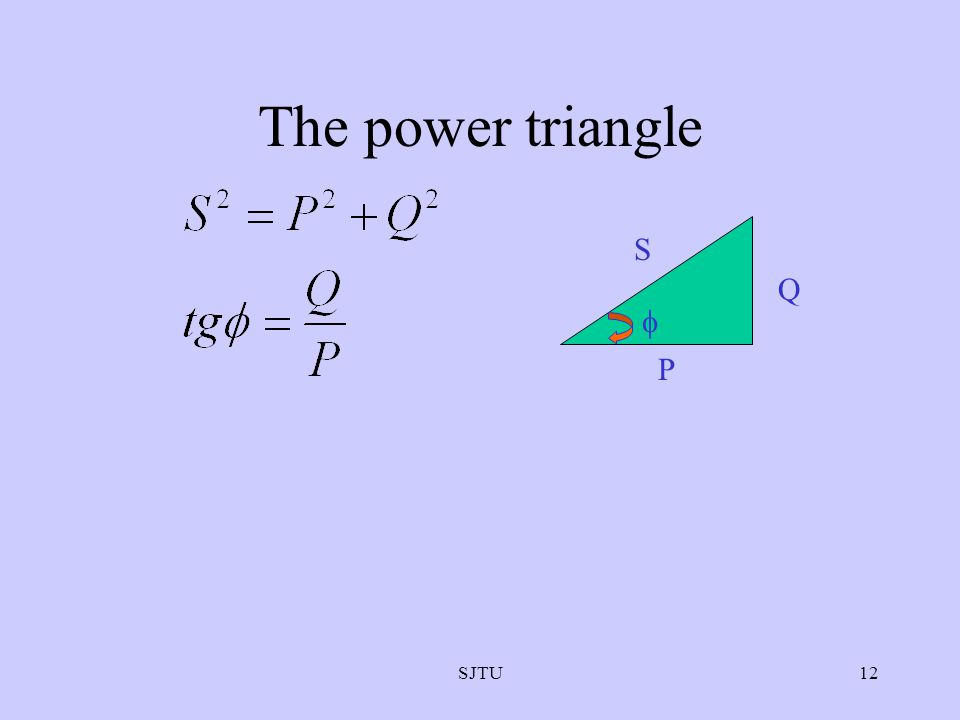 The power triangle S Q  P SJTU