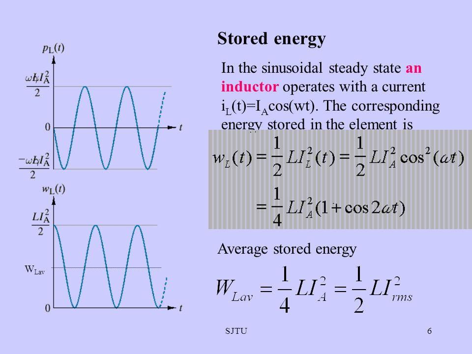 Stored energy WLav.