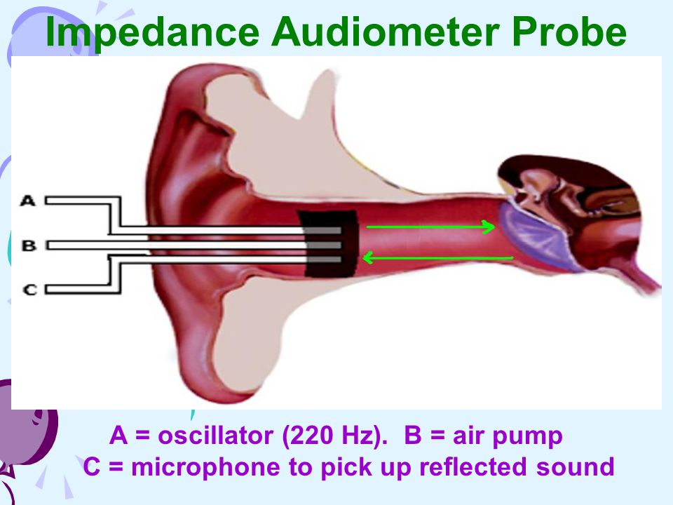 Impedance Audiometer Probe