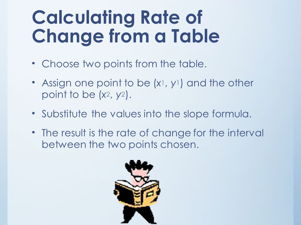 Calculating Rate of Change from a Table