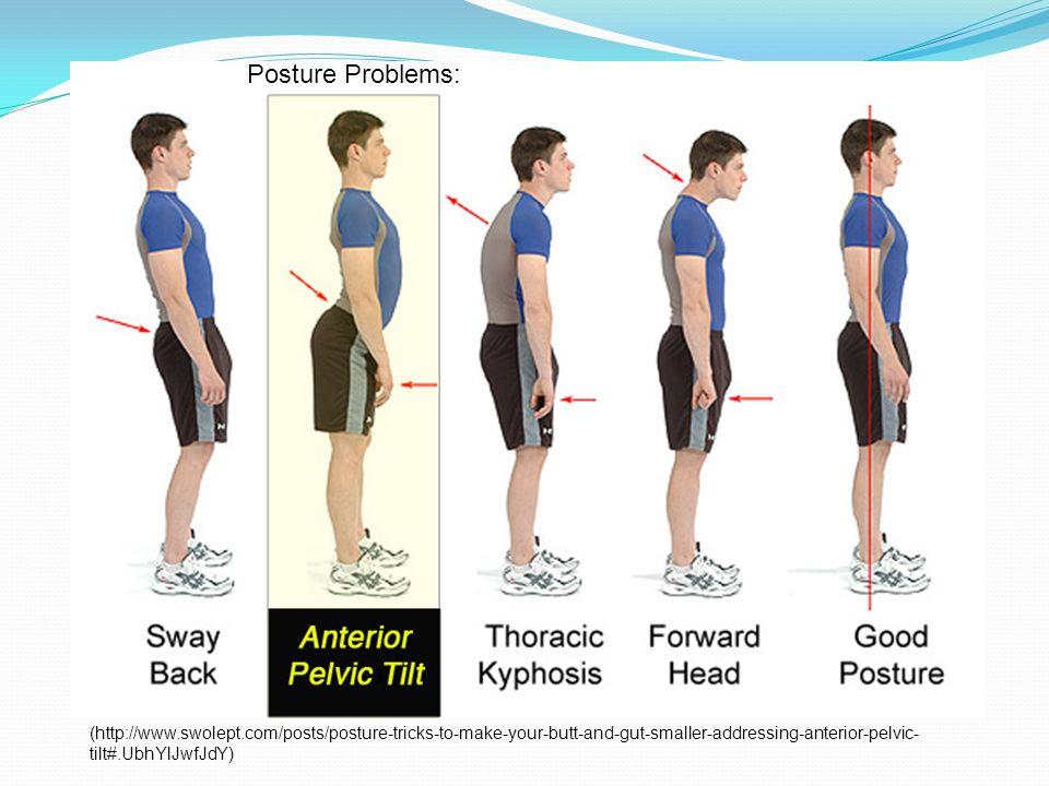 Posture Problems: (http://www.swolept.com/posts/posture-tricks-to-make-your-butt-and-gut-smaller-addressing-anterior-pelvic-tilt#.UbhYlJwfJdY)