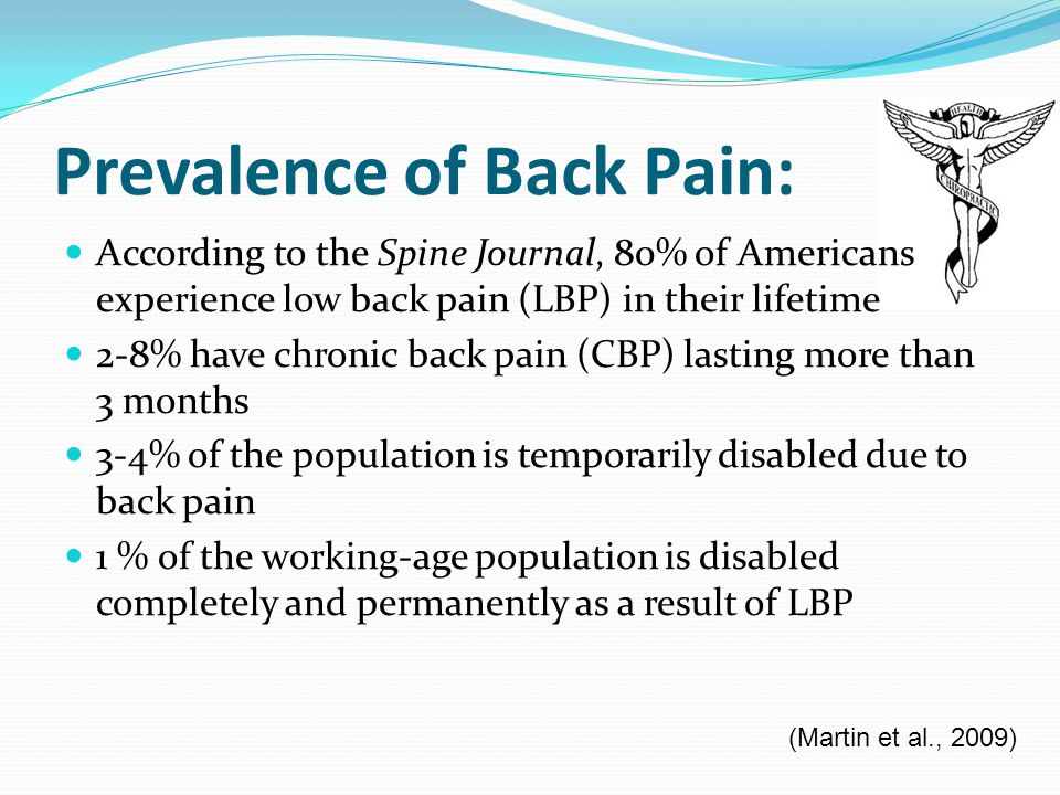 Prevalence of Back Pain: