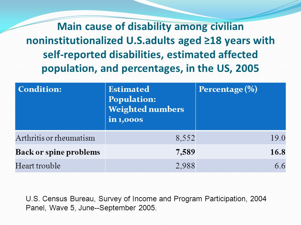 Main cause of disability among civilian noninstitutionalized U. S
