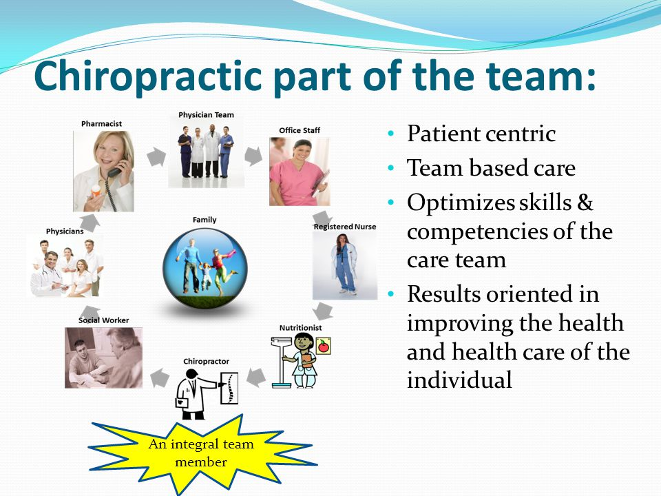 Chiropractic part of the team:
