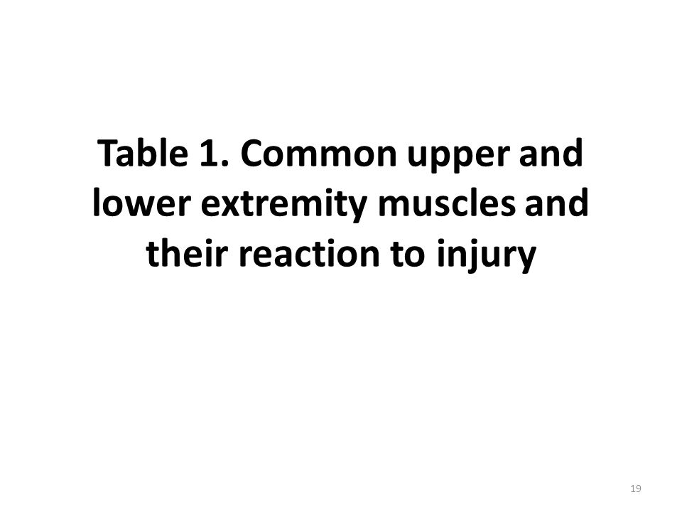 Table 1. Common upper and lower extremity muscles and their reaction to injury