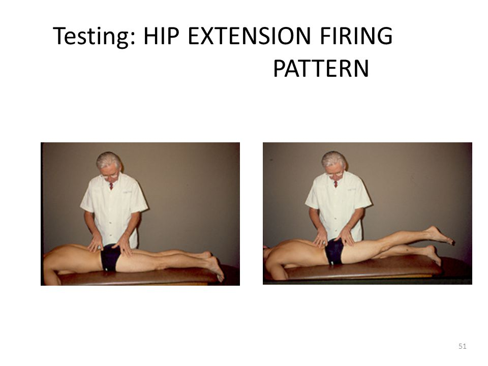 Testing: HIP EXTENSION FIRING PATTERN