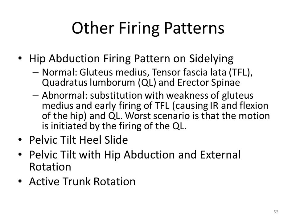 Other Firing Patterns Hip Abduction Firing Pattern on Sidelying