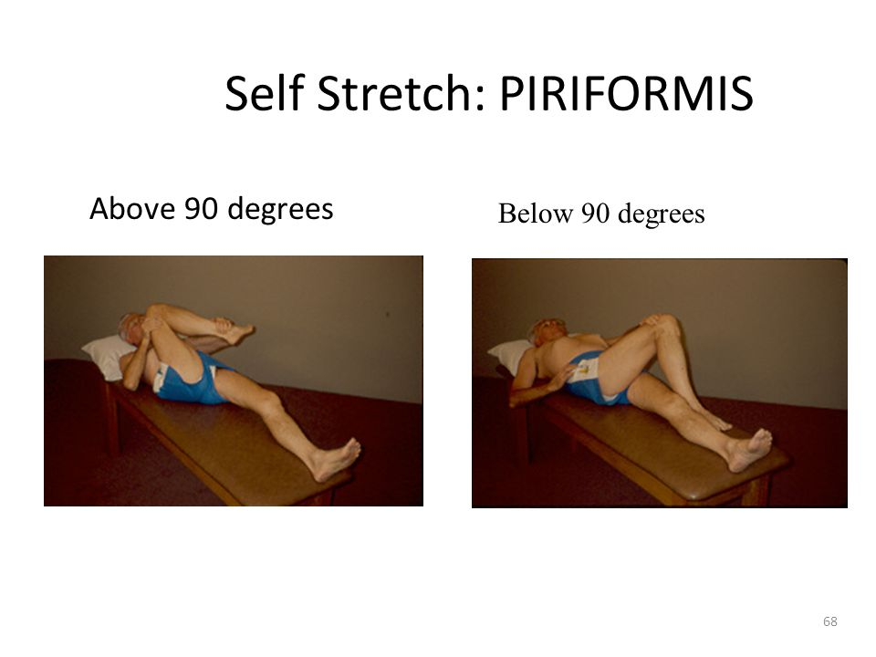 Self Stretch: PIRIFORMIS