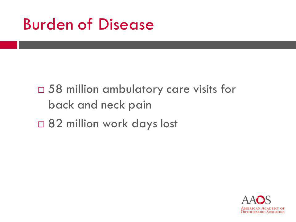 Burden of Disease 58 million ambulatory care visits for back and neck pain. 82 million work days lost.