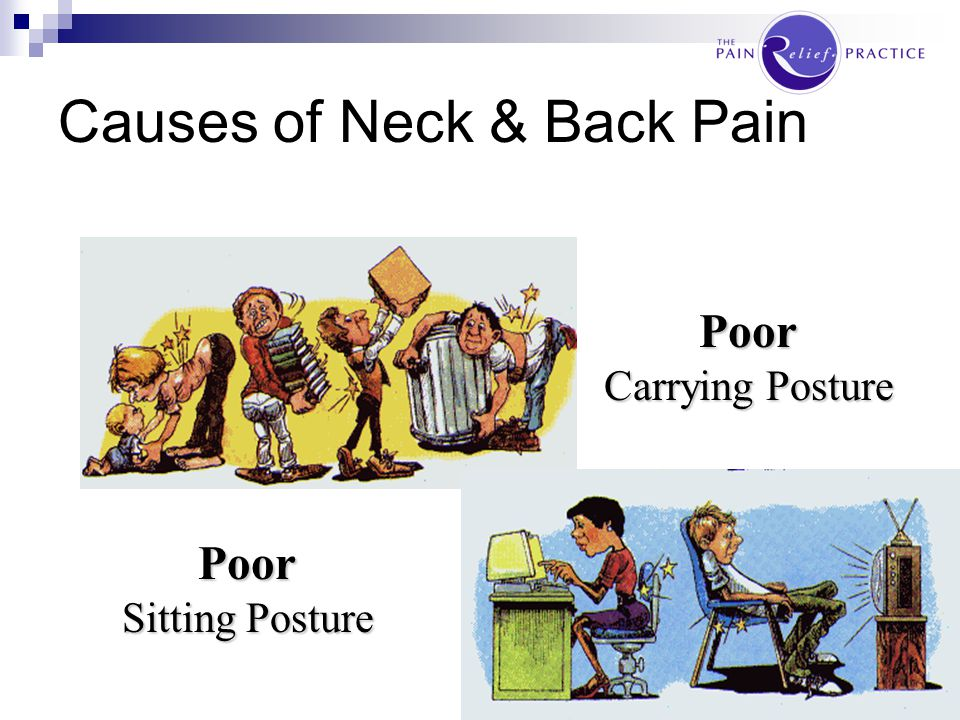 Causes of Neck & Back Pain