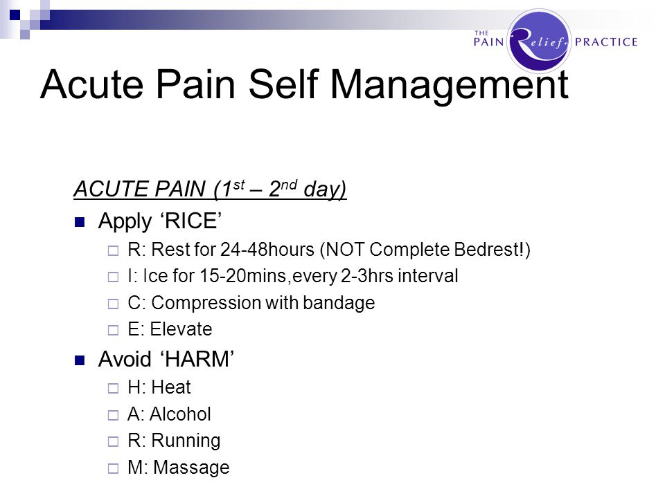 Acute Pain Self Management