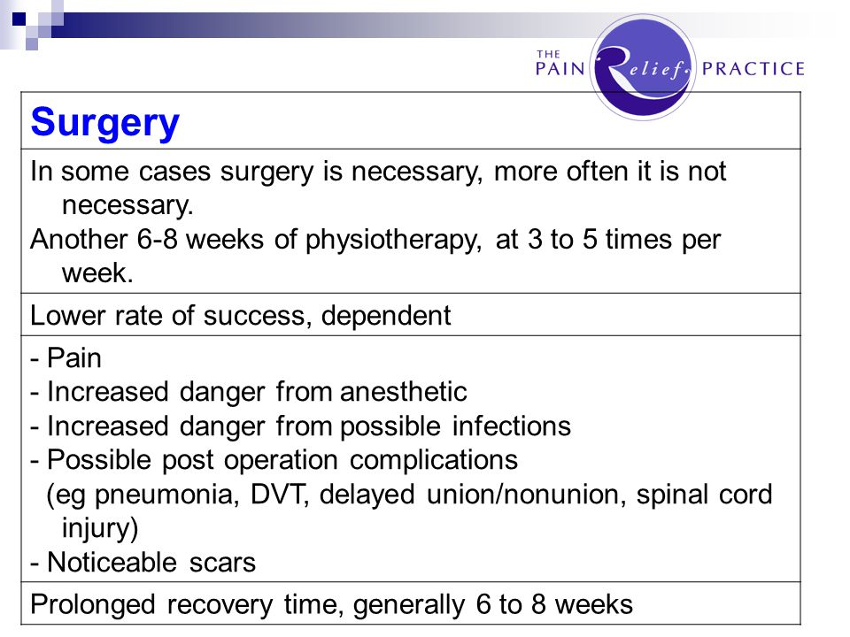 Surgery In some cases surgery is necessary, more often it is not necessary. Another 6-8 weeks of physiotherapy, at 3 to 5 times per week.