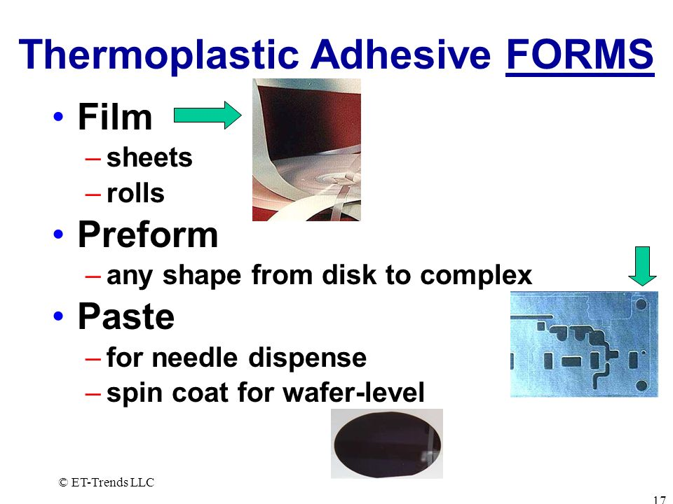Thermoplastic Adhesive FORMS