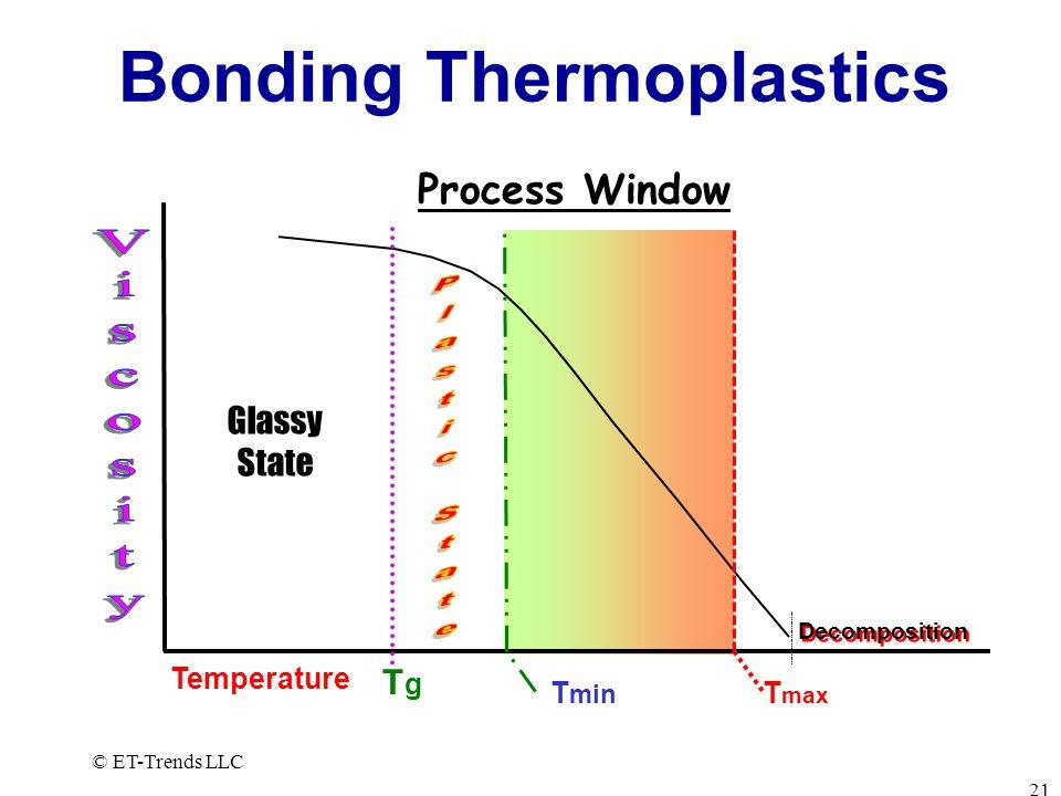 Bonding Thermoplastics