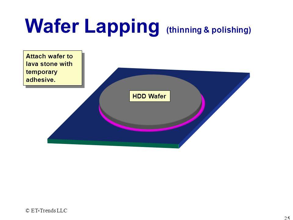 Wafer Lapping (thinning & polishing)