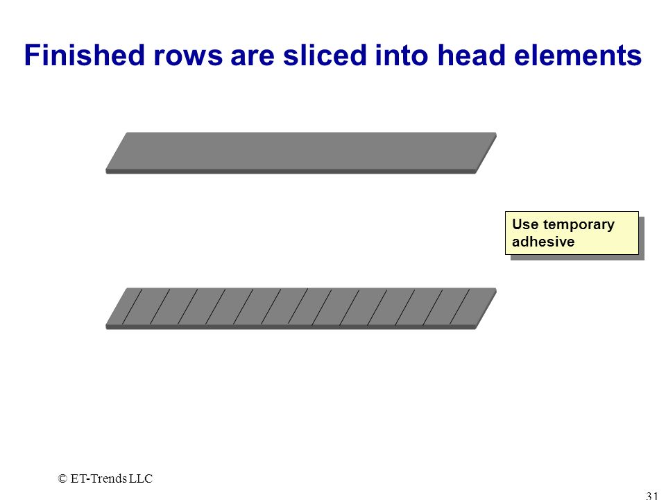 Finished rows are sliced into head elements
