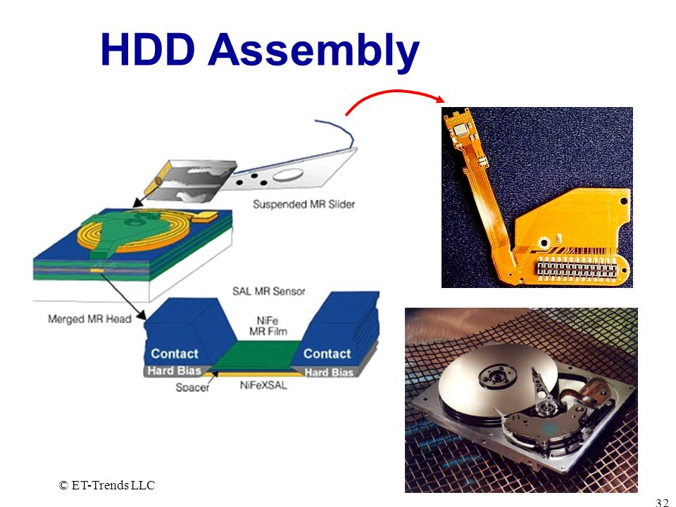 HDD Assembly © ET-Trends LLC