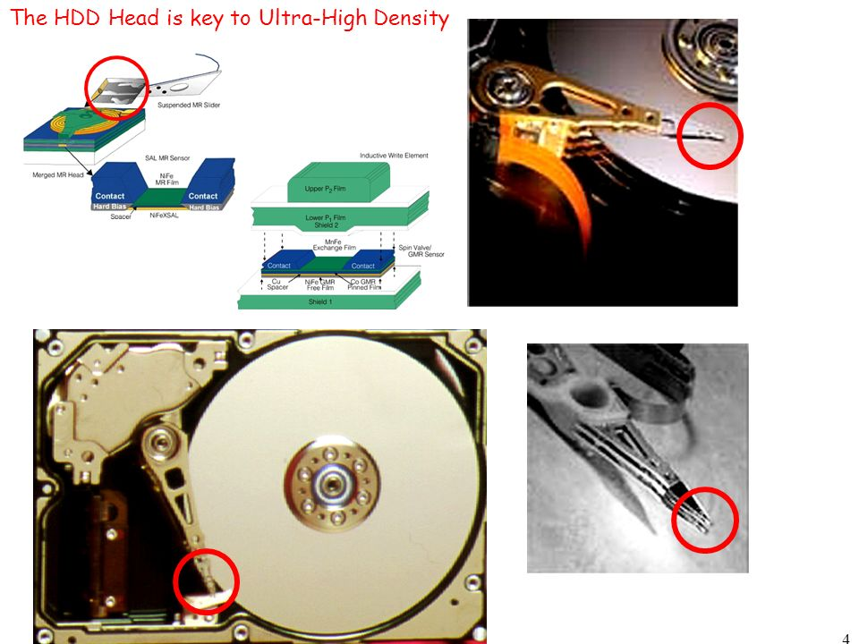 The HDD Head is key to Ultra-High Density