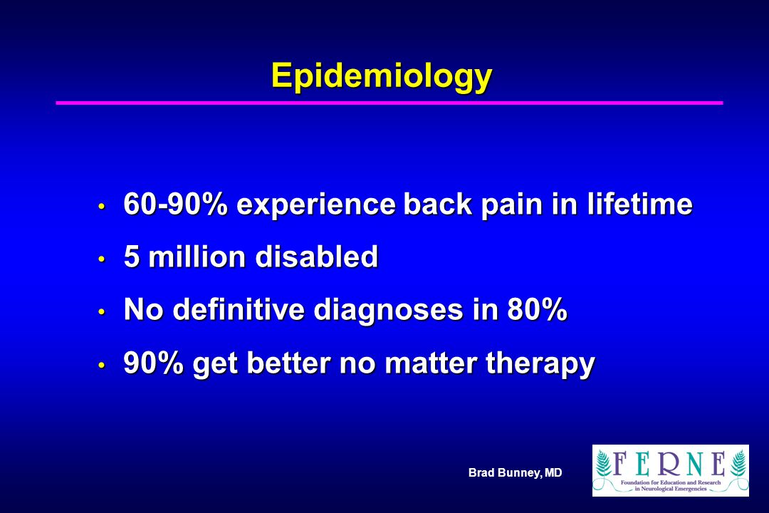Epidemiology 60-90% experience back pain in lifetime