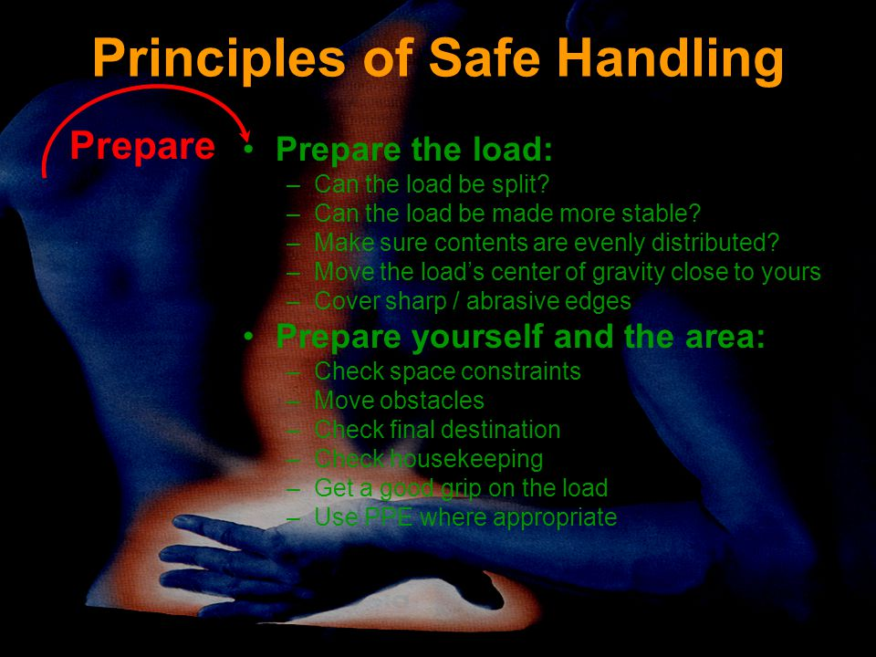 Principles of Safe Handling