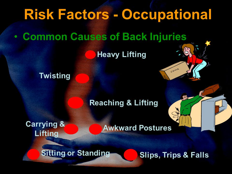 Risk Factors - Occupational