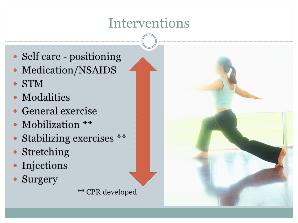 Interventions Self care - positioning Medication/NSAIDS STM Modalities