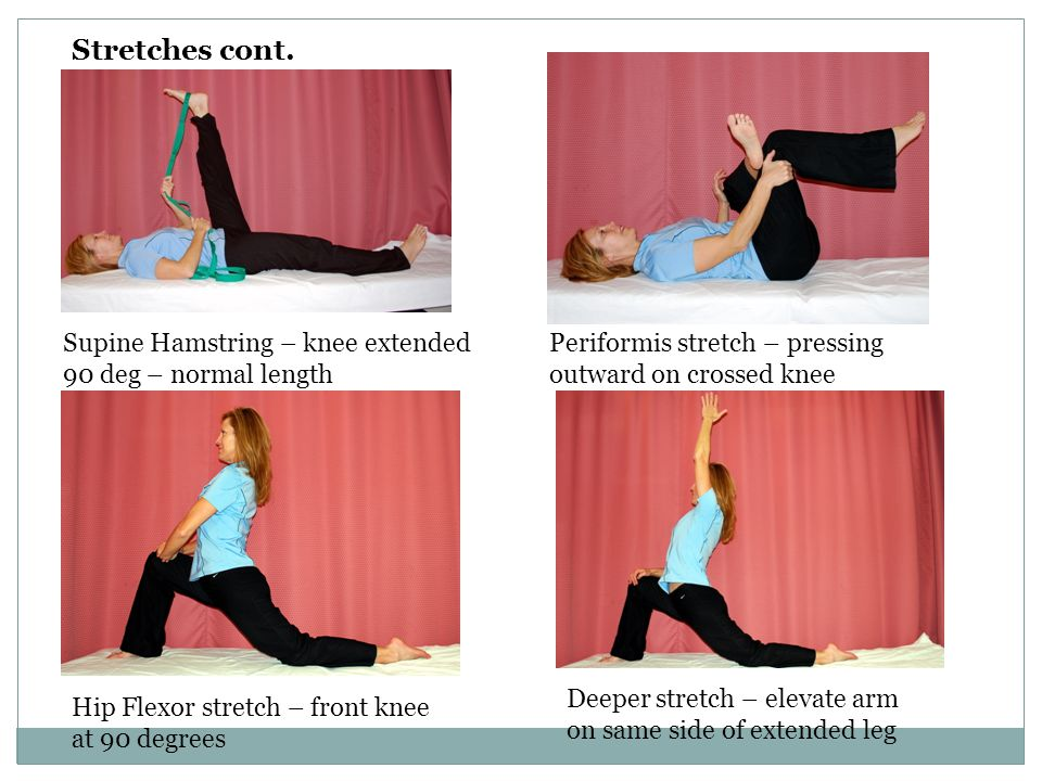 Stretches cont. Supine Hamstring – knee extended