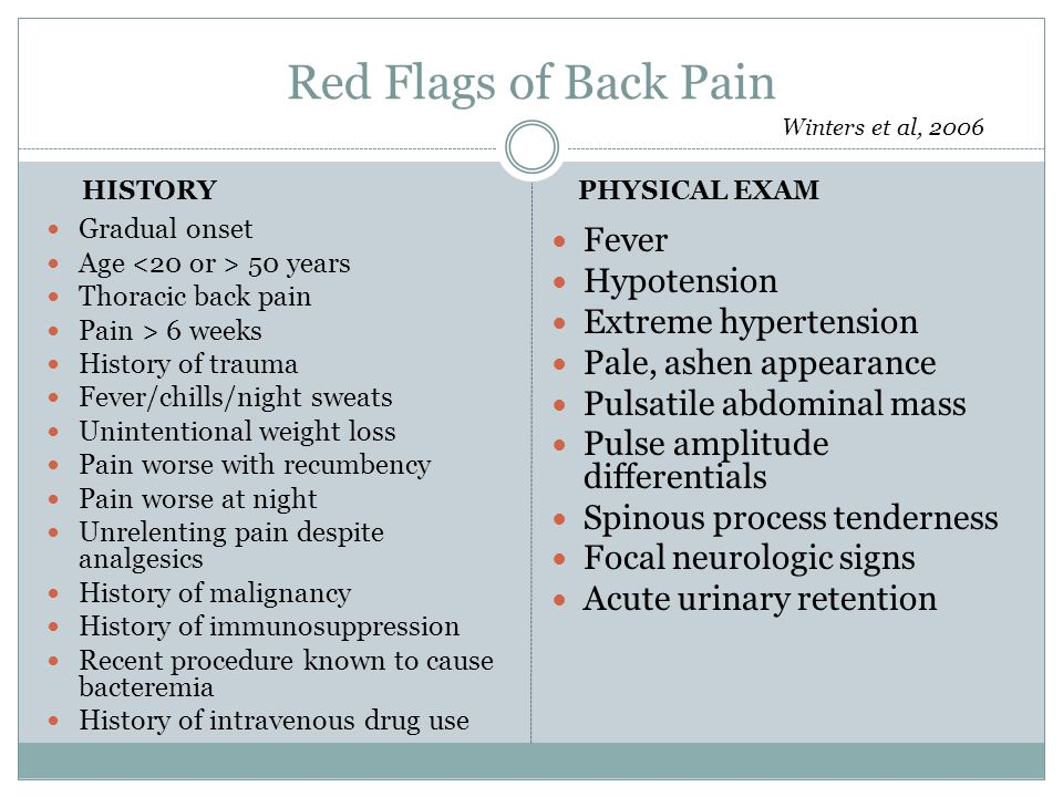 Red Flags of Back Pain Fever Hypotension Extreme hypertension