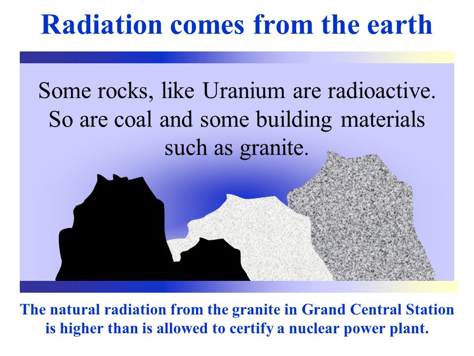 Radiation comes from the earth